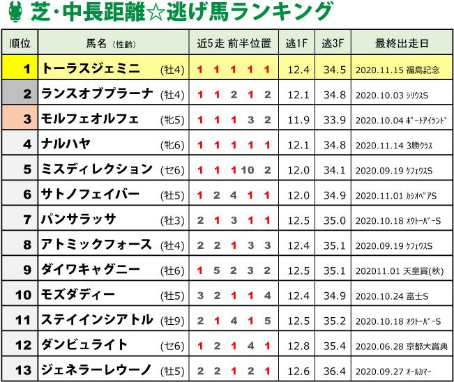 f:id:amano_shintaro:20201116145206j:plain