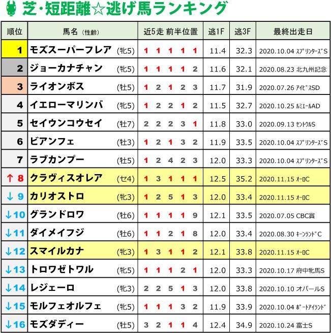 f:id:amano_shintaro:20201116154423j:plain