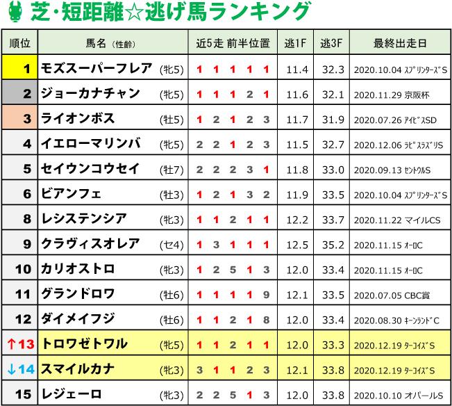f:id:amano_shintaro:20201219223358j:plain