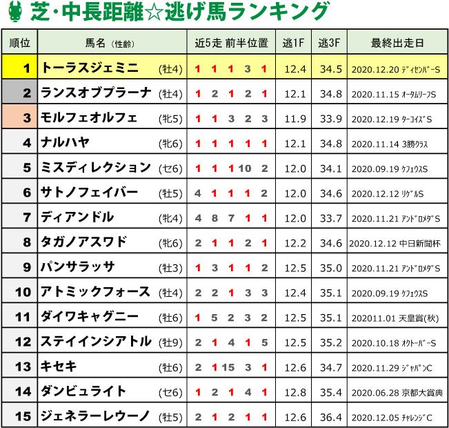 f:id:amano_shintaro:20201220180626j:plain