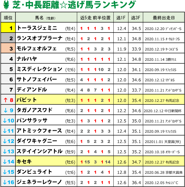 f:id:amano_shintaro:20201227172341j:plain
