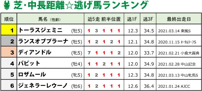 f:id:amano_shintaro:20210315115518j:plain