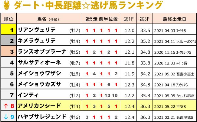 f:id:amano_shintaro:20210522232939j:plain