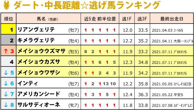 f:id:amano_shintaro:20210711164957j:plain