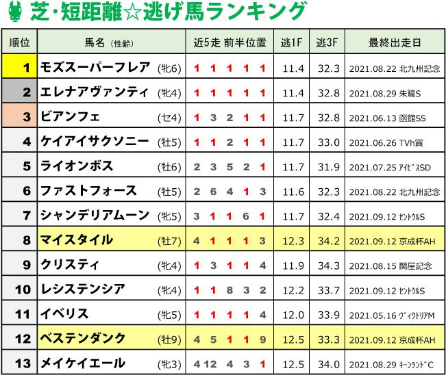 f:id:amano_shintaro:20210912231941j:plain