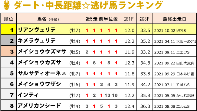 f:id:amano_shintaro:20211002161920j:plain