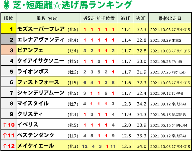 f:id:amano_shintaro:20211003171748j:plain