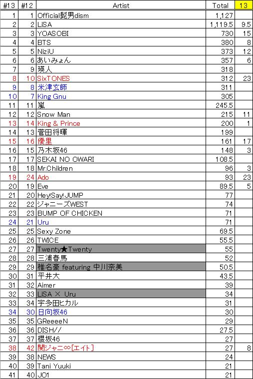 f:id:amano_yuuki:20210225231600p:plain