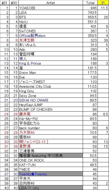 f:id:amano_yuuki:20210702202609p:plain