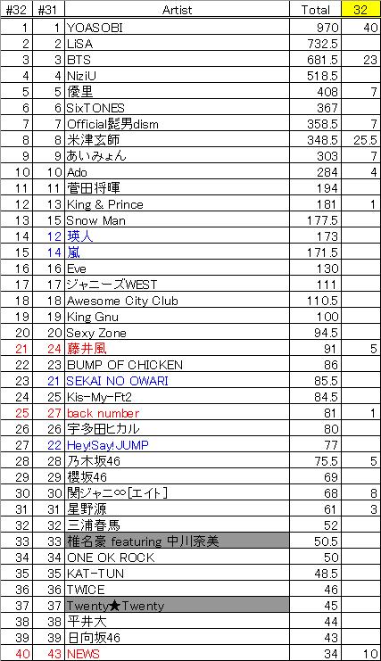 f:id:amano_yuuki:20210709195207p:plain