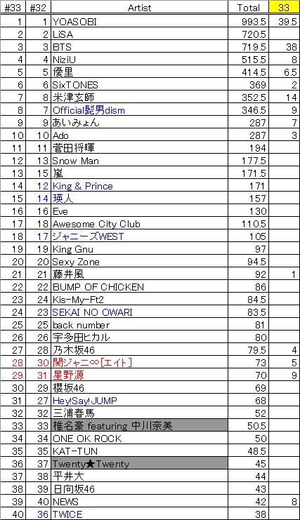 f:id:amano_yuuki:20210716231841p:plain