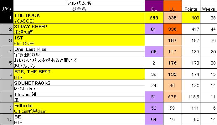 f:id:amano_yuuki:20211002114129p:plain