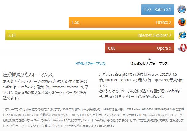Safari3.1 JavaScript