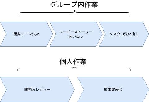 f:id:amayadori0712:20190809104341j:plain