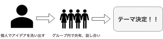f:id:amayadori0712:20190809124148j:plain