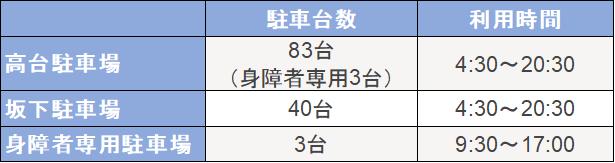 f:id:amazonkakaku:20170621003858p:plain