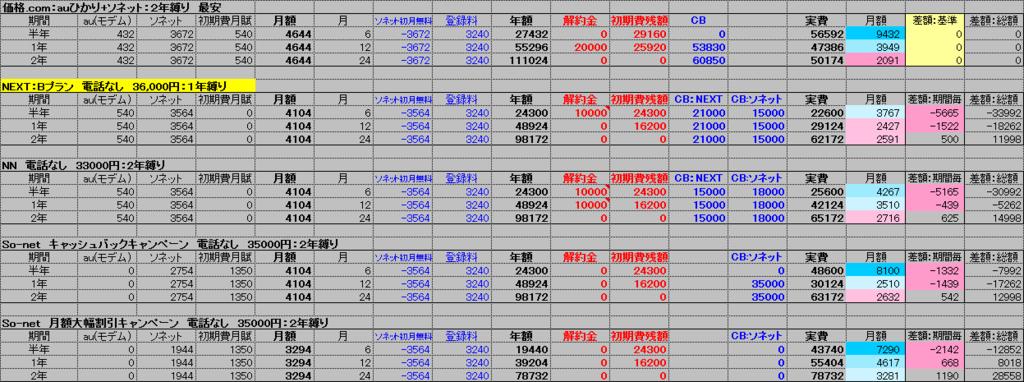 f:id:ame8:20170206214933p:plain