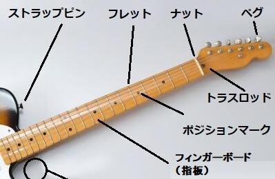 ギターネックの細かいパーツ名称