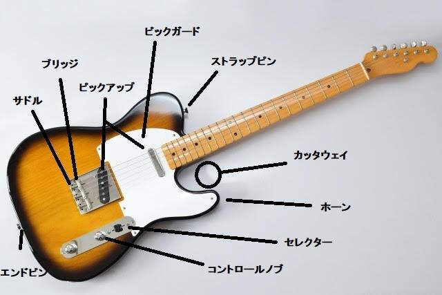 ギターのボディ部分の細かいパーツ名称