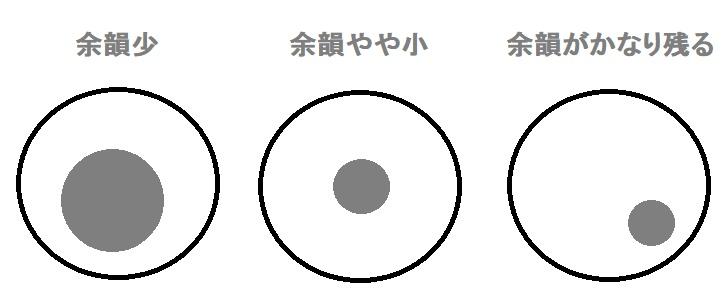 フロントヘッドの穴あけ位置での余韻の違い