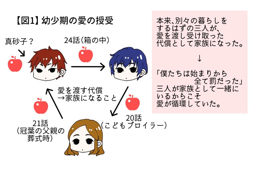 f:id:amedamagari2:20180113143008j:plain