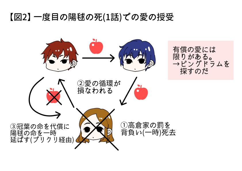 f:id:amedamagari2:20180113172310j:plain