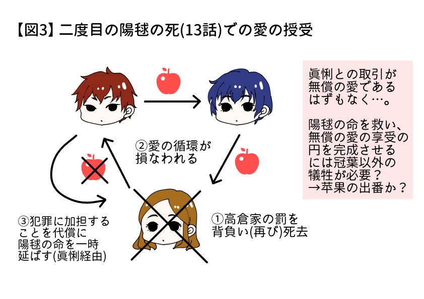 f:id:amedamagari2:20180113172515j:plain