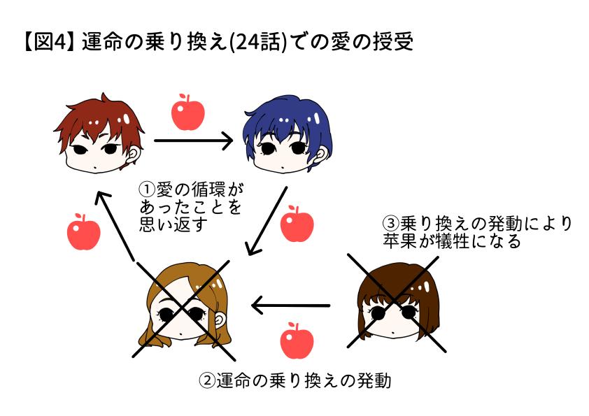f:id:amedamagari2:20180113172700j:plain