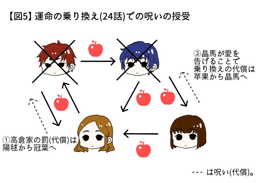 f:id:amedamagari2:20180113172821j:plain