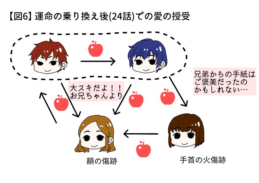 f:id:amedamagari2:20180113173415j:plain