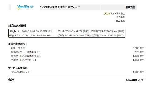 台湾旅行 金額