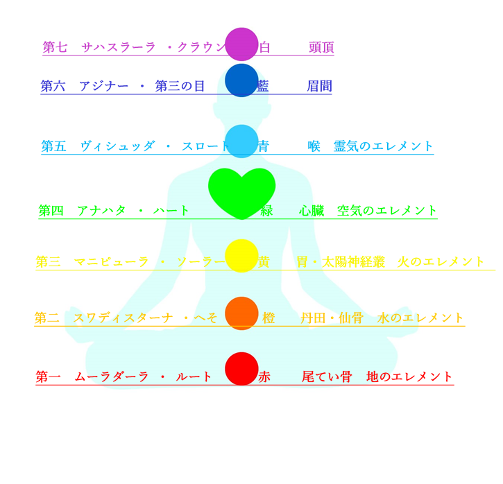 f:id:amenokagami:20170921231721p:plain