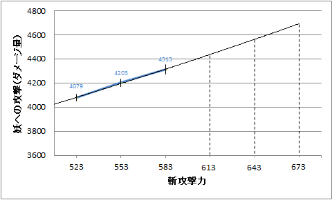 f:id:amenouzume-mai:20160611110843p:plain