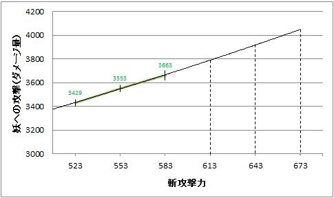 f:id:amenouzume-mai:20160611112531p:plain