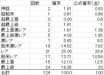f:id:amenouzume-mai:20160911234111p:plain