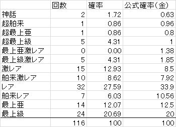 f:id:amenouzume-mai:20170305215752p:plain