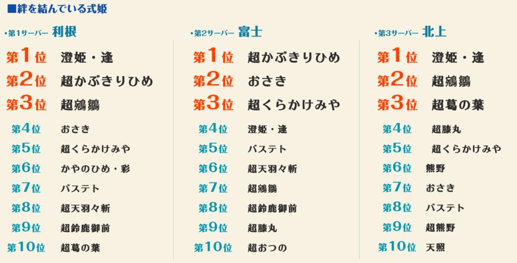 f:id:amenouzume-mai:20170625180801p:plain