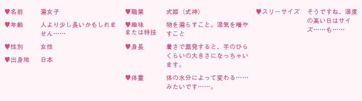 f:id:amenouzume-mai:20170801220827p:plain