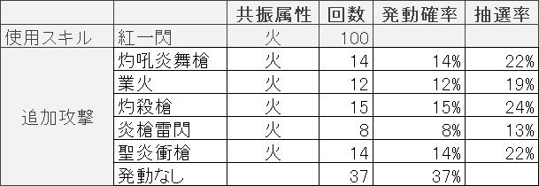 f:id:amenouzume-mai:20190721143245p:plain