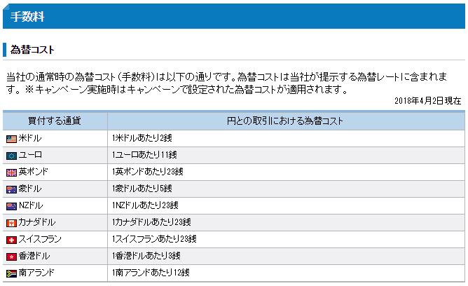 f:id:americakabutoushi:20181224112248p:plain
