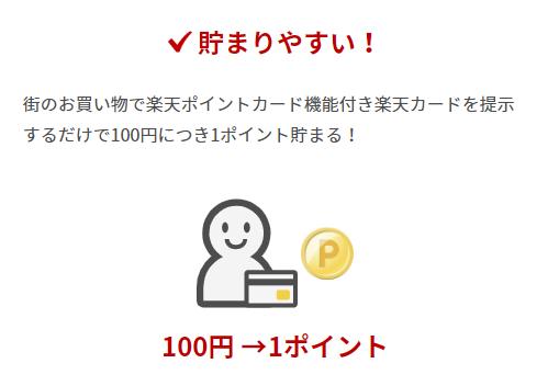 100円→1ポイント