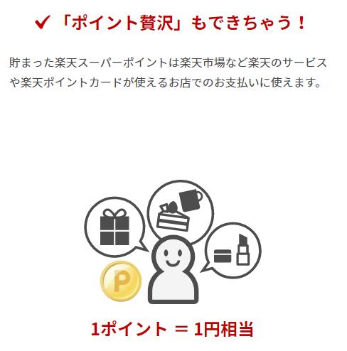 1ポイント→1円分