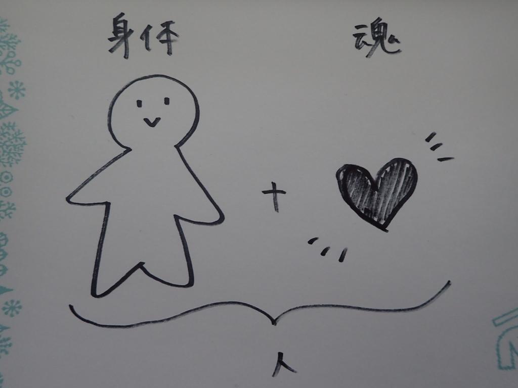 f:id:ametsuchi-gohan:20190124111157j:plain
