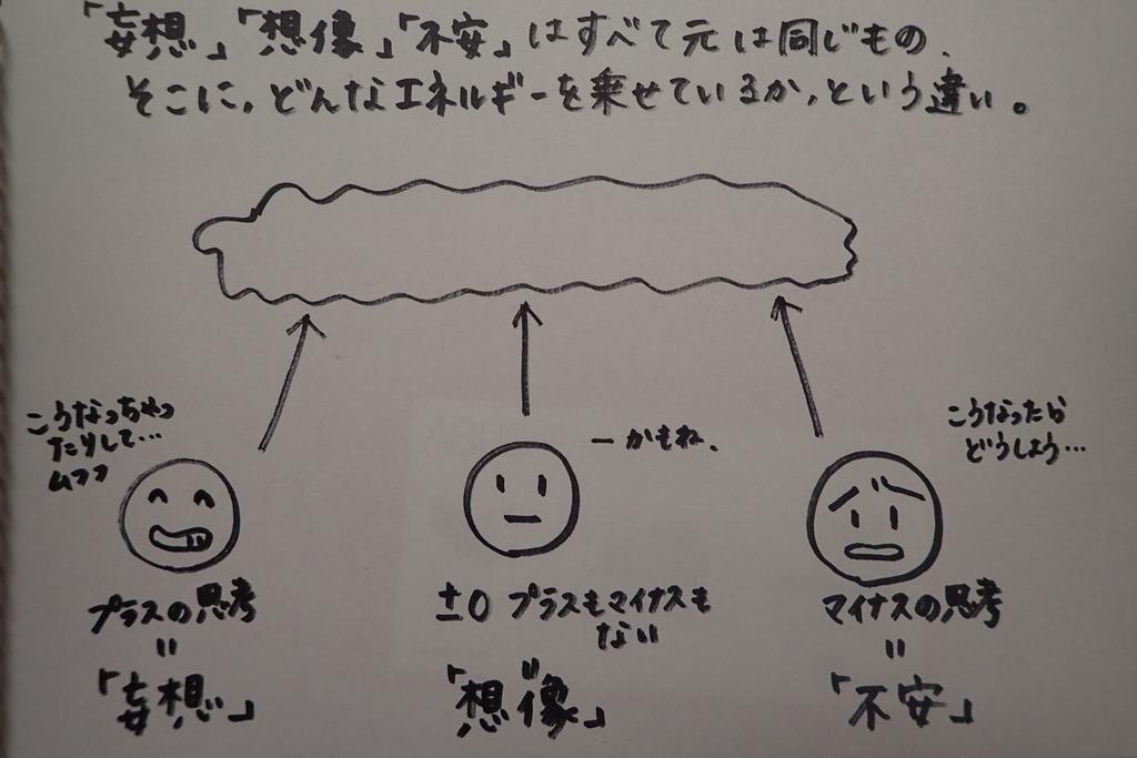 f:id:ametsuchi-gohan:20190130182303j:plain