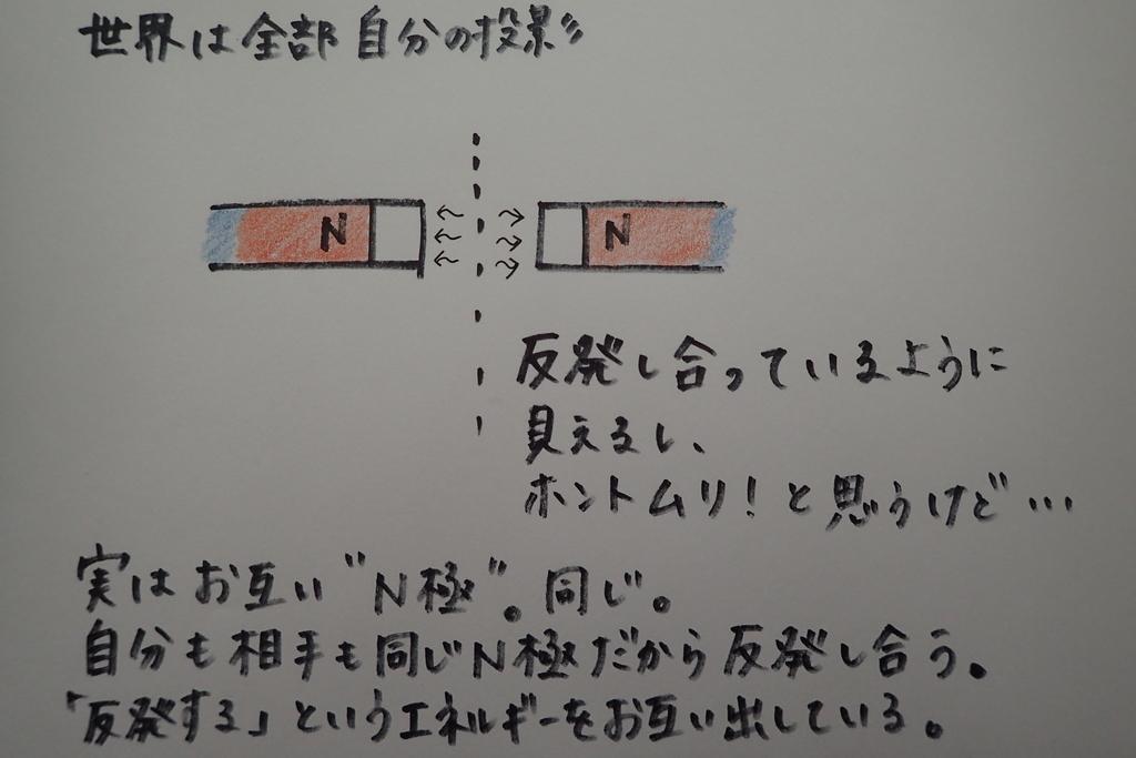 f:id:ametsuchi-gohan:20190211144217j:plain