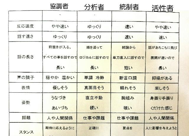 f:id:ami_tanaka:20171119212727j:image