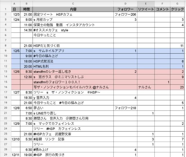 f:id:amiigobook:20201230150340j:image