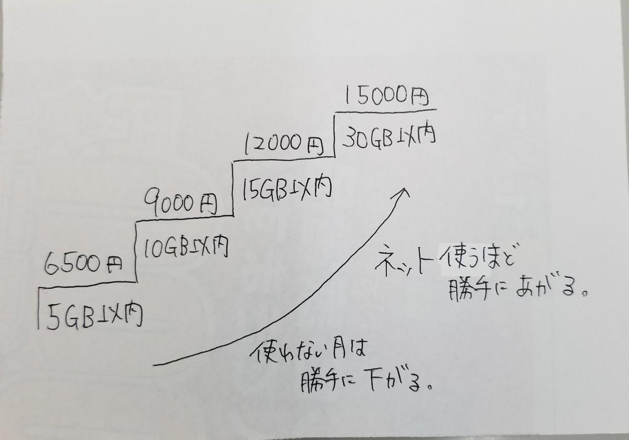 f:id:amiko20180912:20180927143748j:image