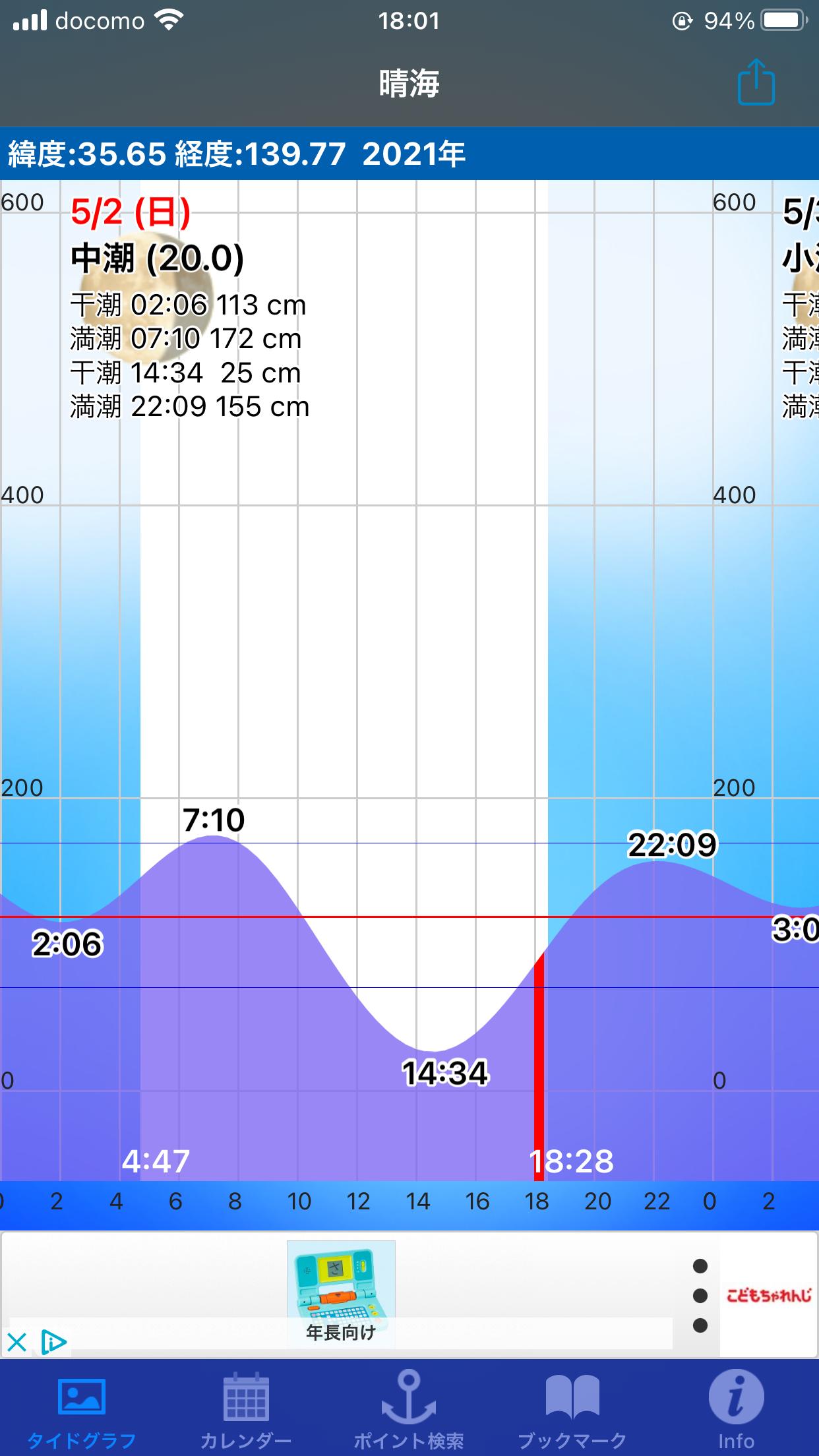 f:id:amilamia:20210504232229p:plain