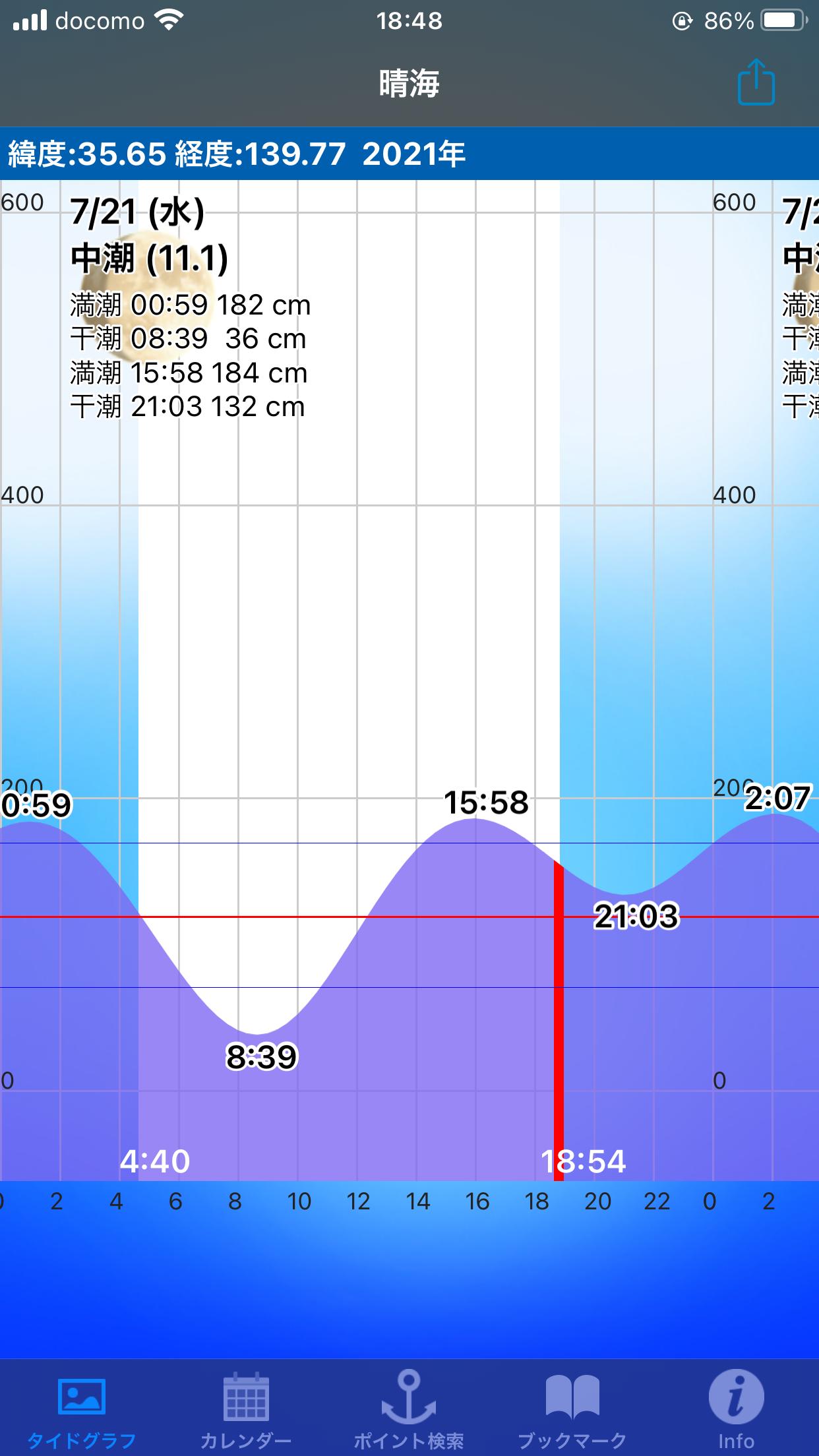 f:id:amilamia:20210722010449p:plain